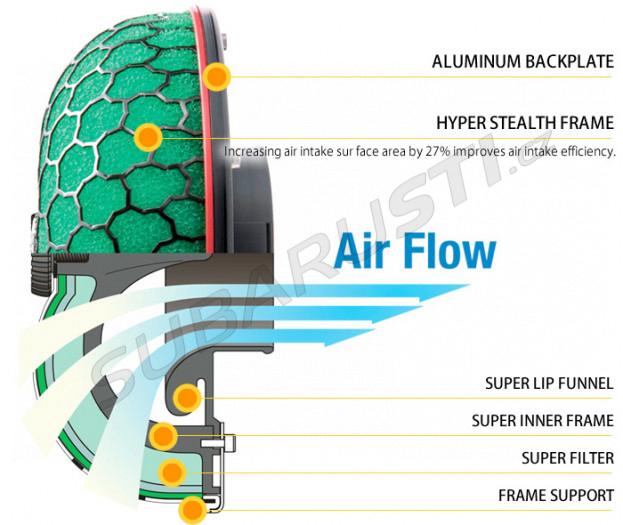 Univerzální vzduchový filtr HKS Super Power Flow 200-80mm